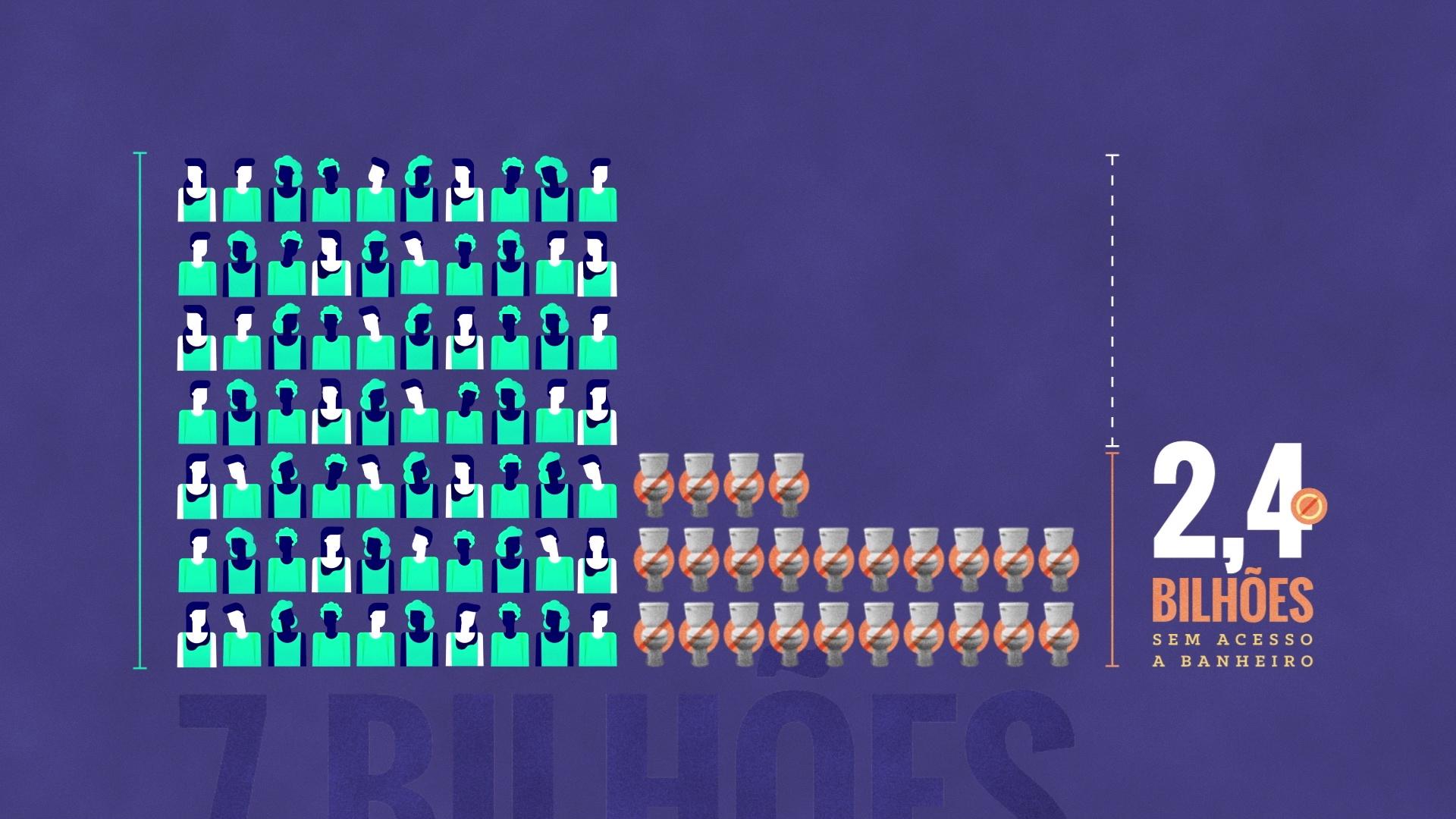 6th image of Juntos Pela Água project